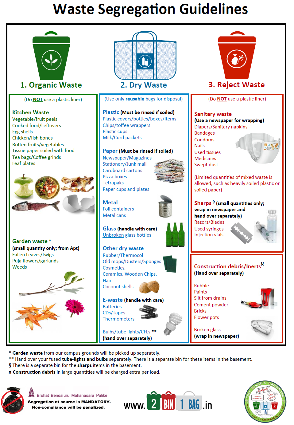 waste segregation guidelines